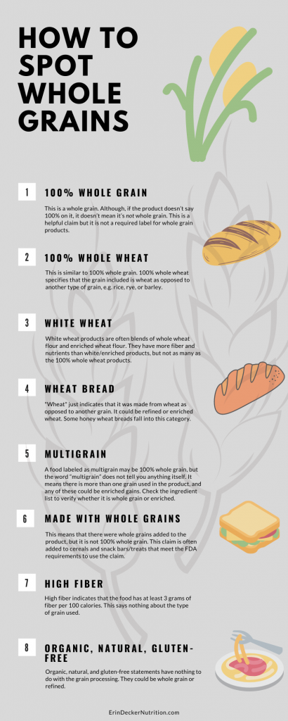 a description of types of grains and how to tell if they are whole grain